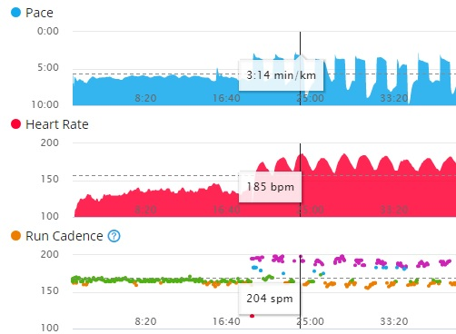 New-found run strength.jpg